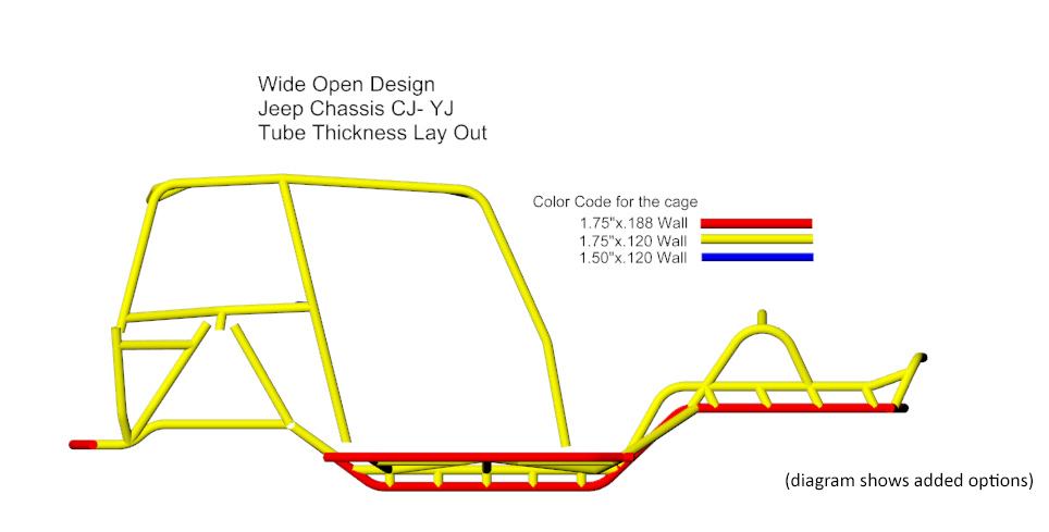 Jeep CJ/YJ Tube Frame Chassis Tubing Size 1