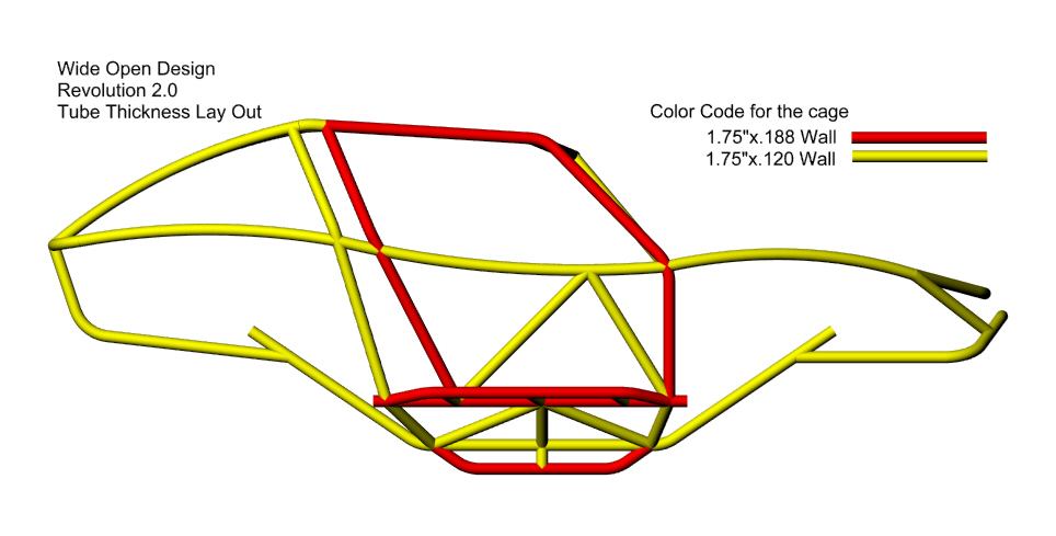 Rev 2.0 Chassis Tubing Size 1
