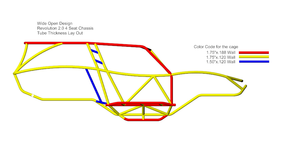 Revolution 4 Seat Chassis Tubing Size 1